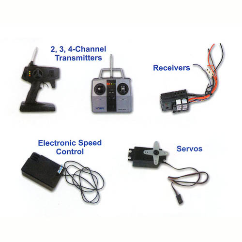 Radio Equipments